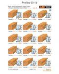 Forgácstörő 40 mm-es profilkéshez CMT
